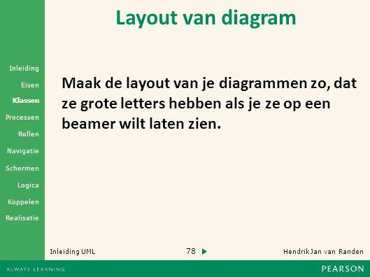 Layout van diagram Maak de layout van je diagrammen zo, dat ze grote letters hebben als je ze op een beamer wilt laten zien.