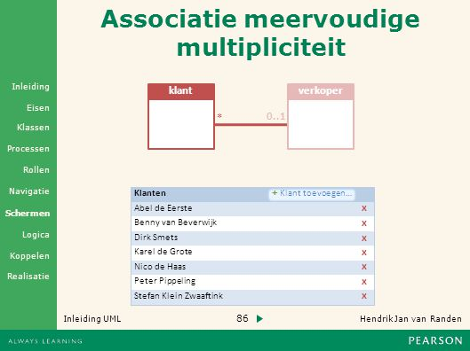 Associatie meervoudige multipliciteit