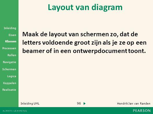 Layout van diagram Maak de layout van schermen zo, dat de letters voldoende groot zijn als je ze op een beamer of in een ontwerpdocument toont.