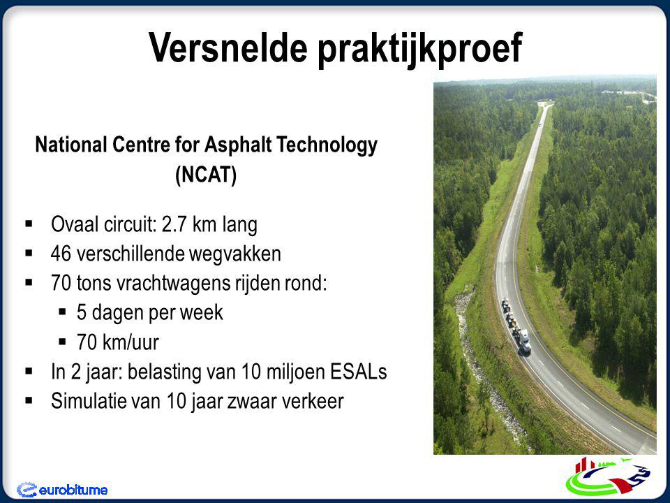 Versnelde praktijkproef National Centre for Asphalt Technology