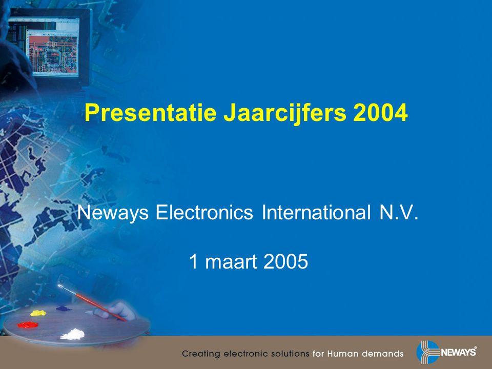 Presentatie Jaarcijfers 2004
