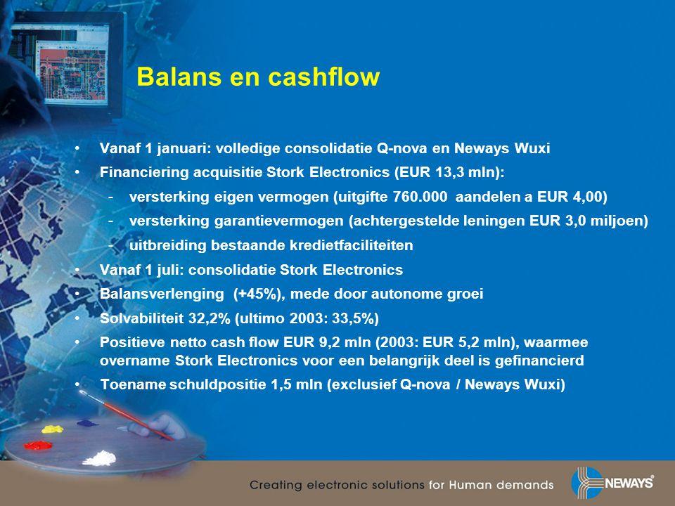 Balans en cashflow Vanaf 1 januari: volledige consolidatie Q-nova en Neways Wuxi. Financiering acquisitie Stork Electronics (EUR 13,3 mln):