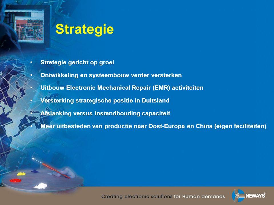 Strategie Strategie gericht op groei