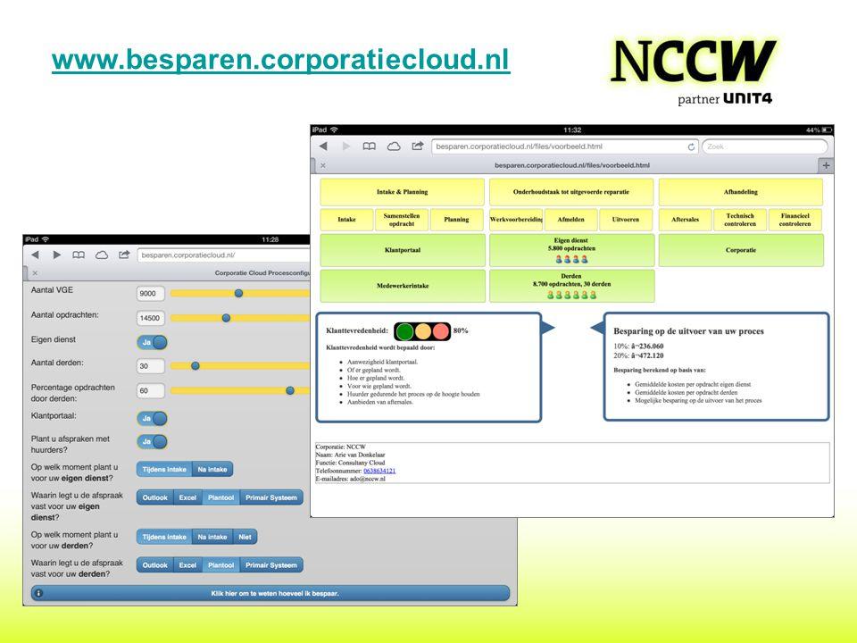www.besparen.corporatiecloud.nl