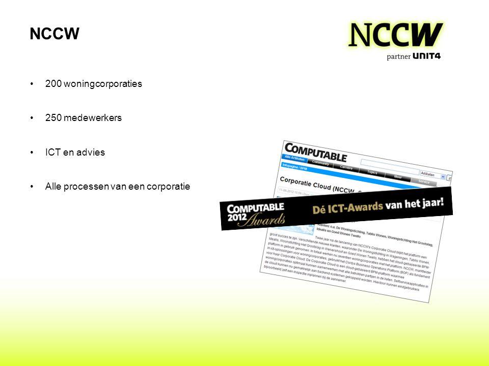 NCCW 200 woningcorporaties 250 medewerkers ICT en advies