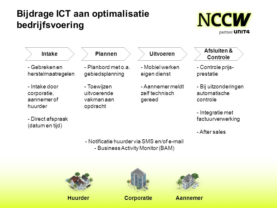 Bijdrage ICT aan optimalisatie bedrijfsvoering