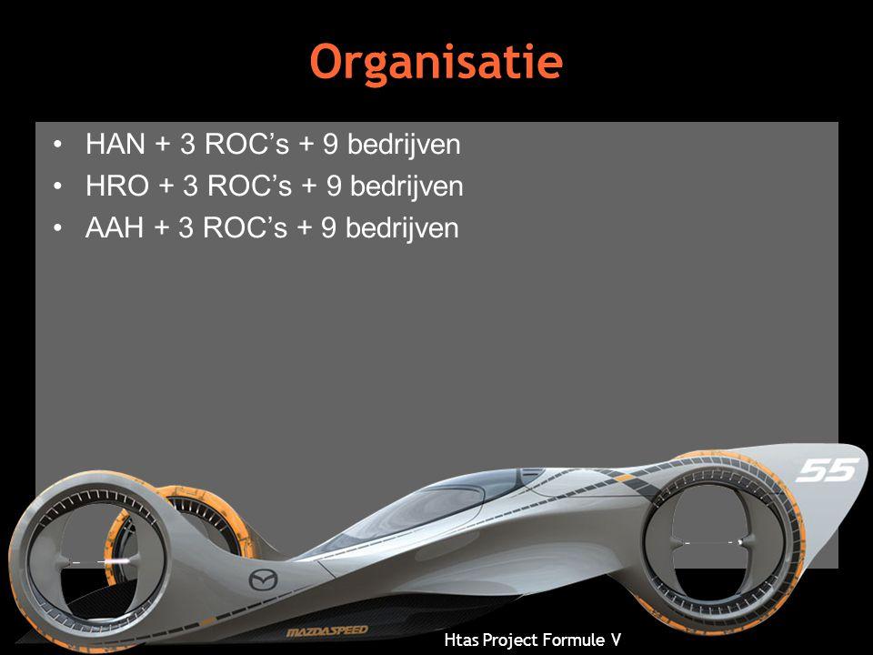 Organisatie HAN + 3 ROC's + 9 bedrijven HRO + 3 ROC's + 9 bedrijven