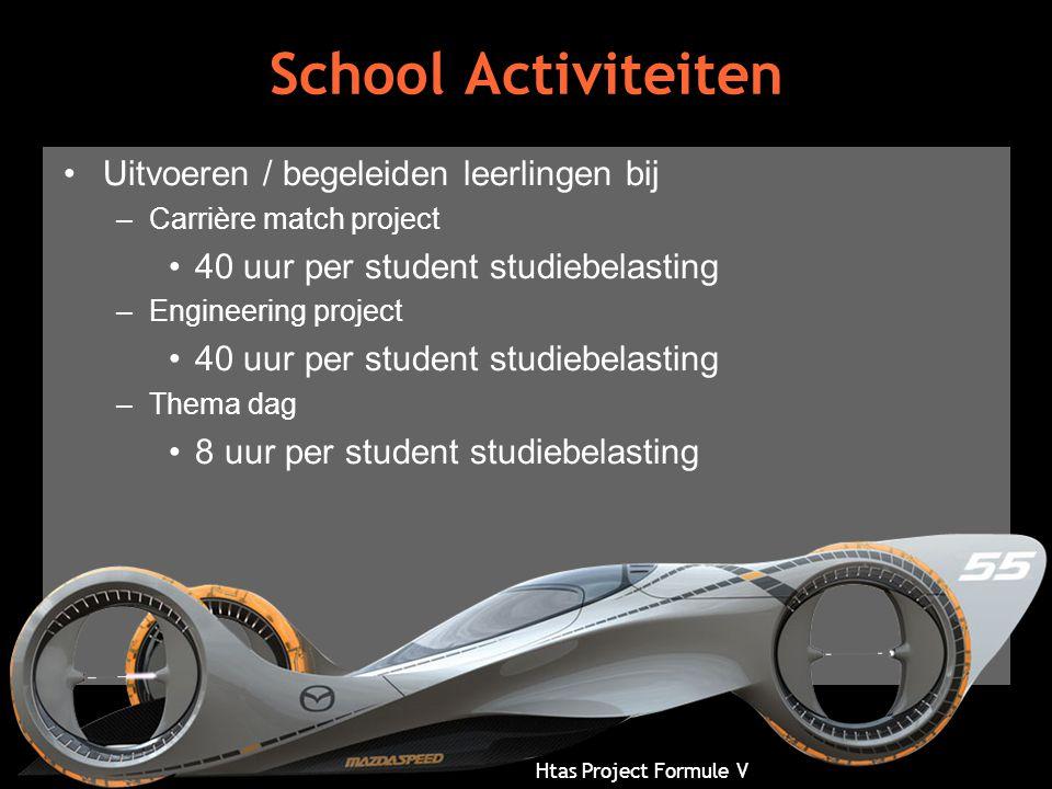 School Activiteiten Uitvoeren / begeleiden leerlingen bij