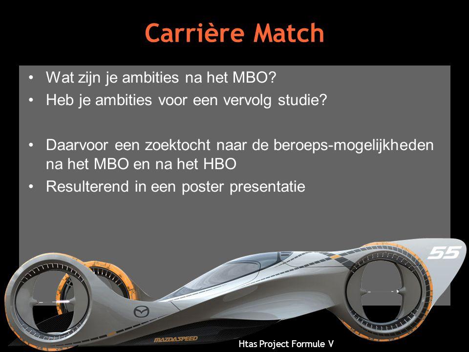 Carrière Match Wat zijn je ambities na het MBO