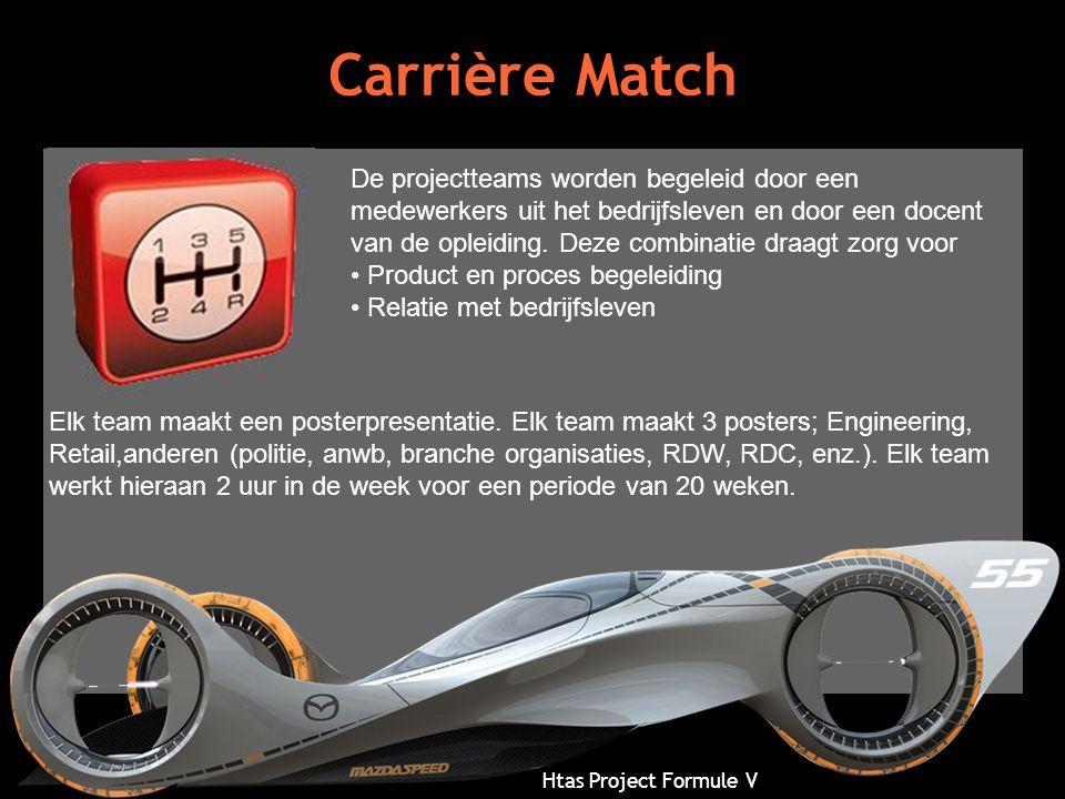 Carrière Match