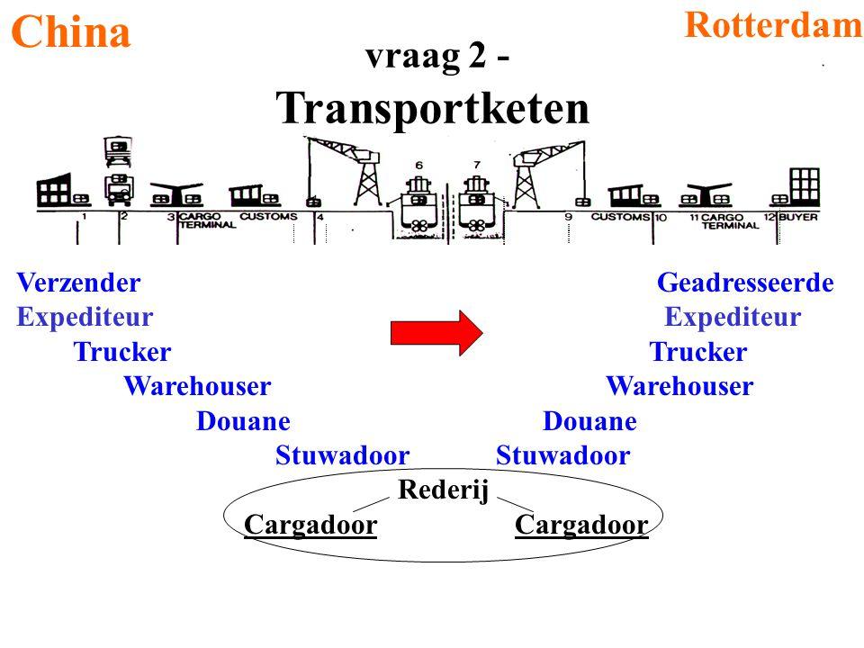 vraag 2 - Transportketen
