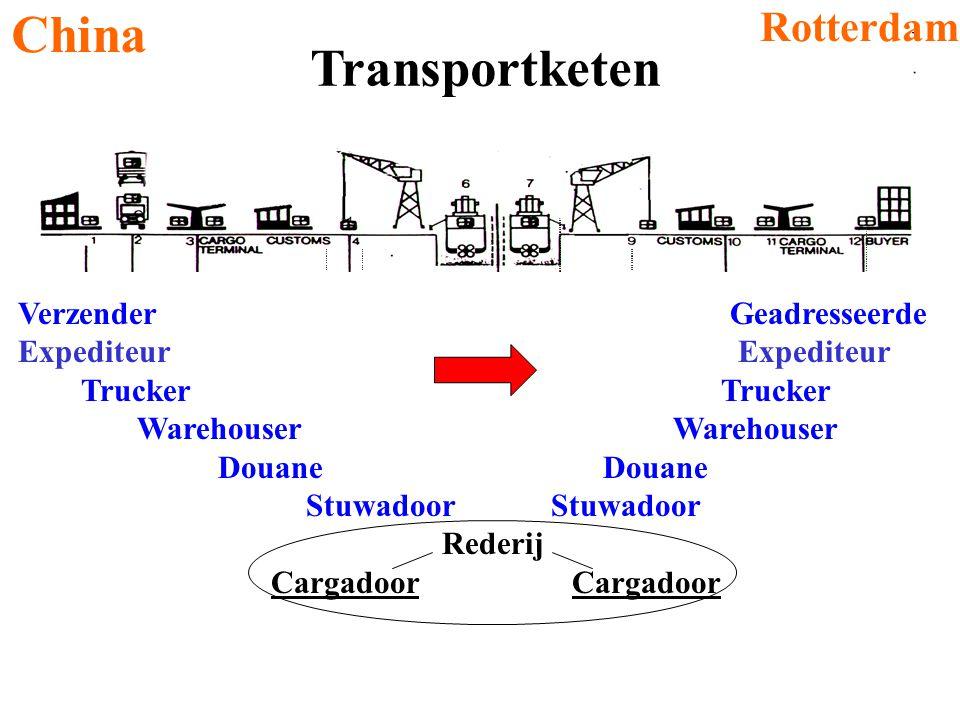 China Rotterdam Transportketen