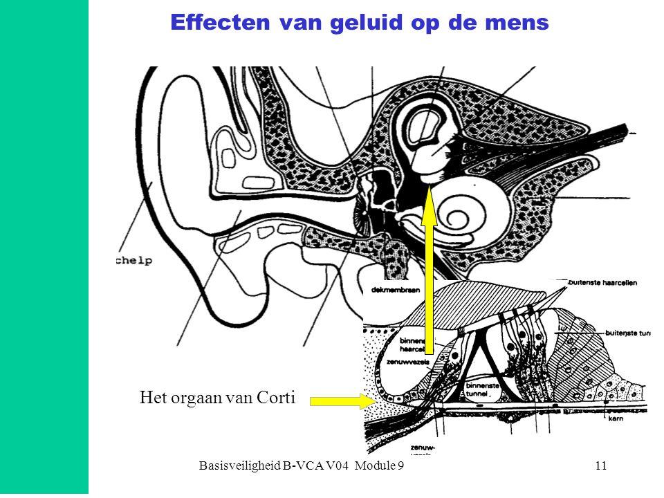 Effecten van geluid op de mens