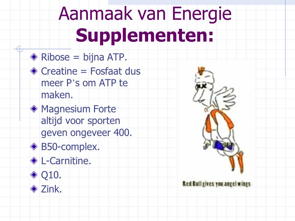 Aanmaak van Energie Supplementen: