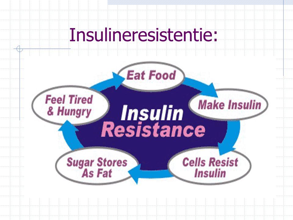 Insulineresistentie: