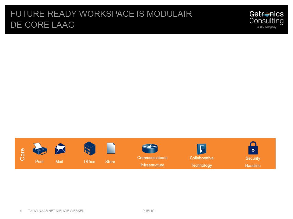 FUTURE READY WORKSPACE IS MODULAIR DE CORE LAAG