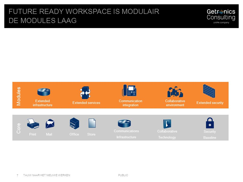 FUTURE READY WORKSPACE IS MODULAIR DE MODULES LAAG