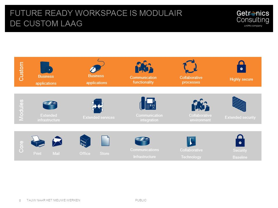 FUTURE READY WORKSPACE IS MODULAIR DE CUSTOM LAAG