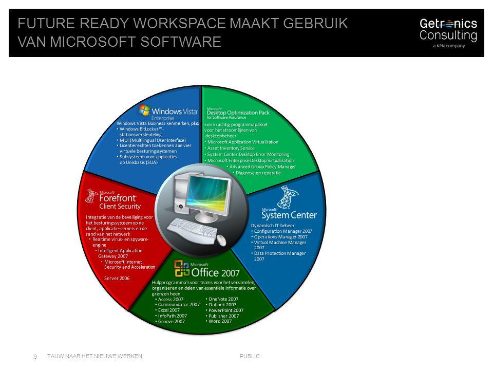 FUTURE READY WORKSPACE MAAKT GEBRUIK VAN MICROSOFT Software