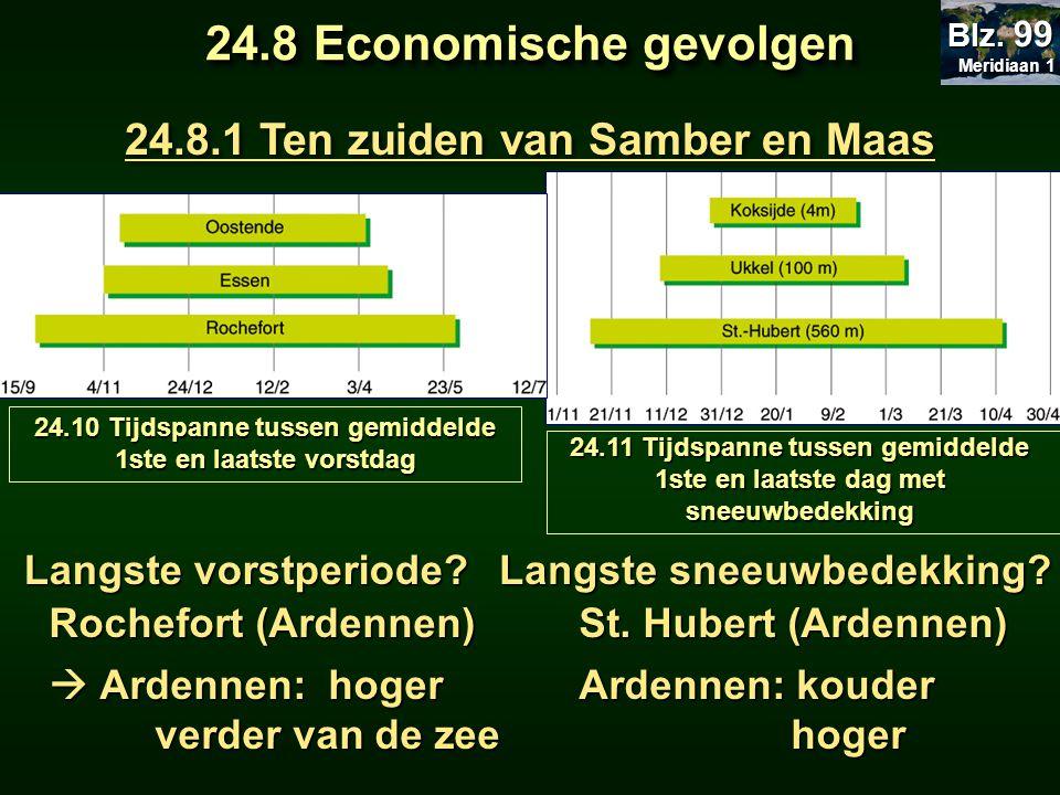 24.8 Economische gevolgen 24.8.1 Ten zuiden van Samber en Maas
