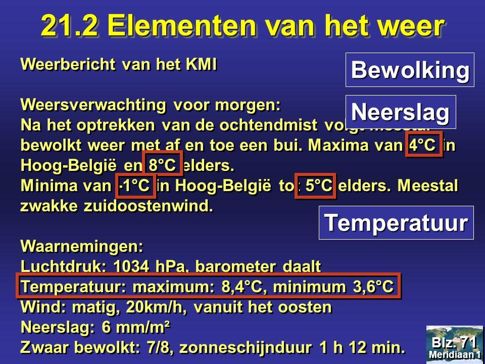 21.2 Elementen van het weer Bewolking Neerslag Temperatuur