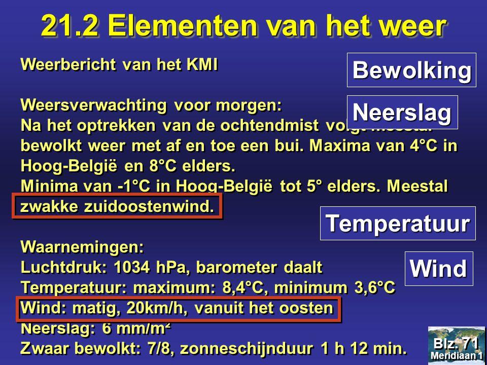 21.2 Elementen van het weer Bewolking Neerslag Temperatuur Wind