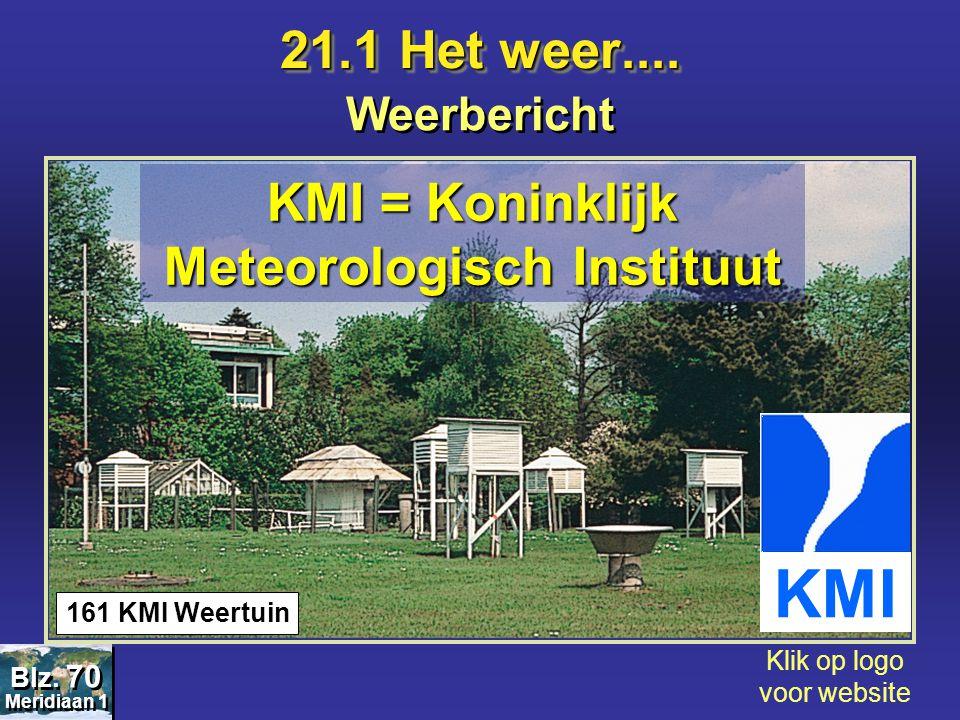 Meteorologisch Instituut