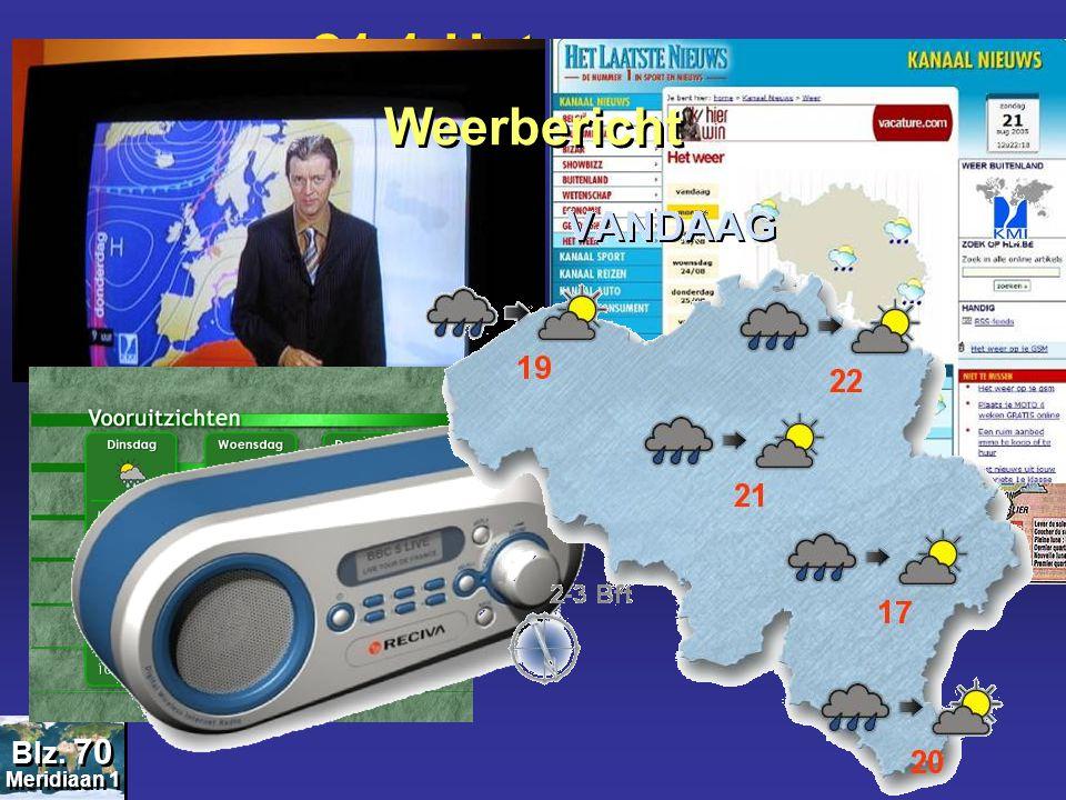 21.1 Het weer.... Weerbericht Blz. 70 Meridiaan 1
