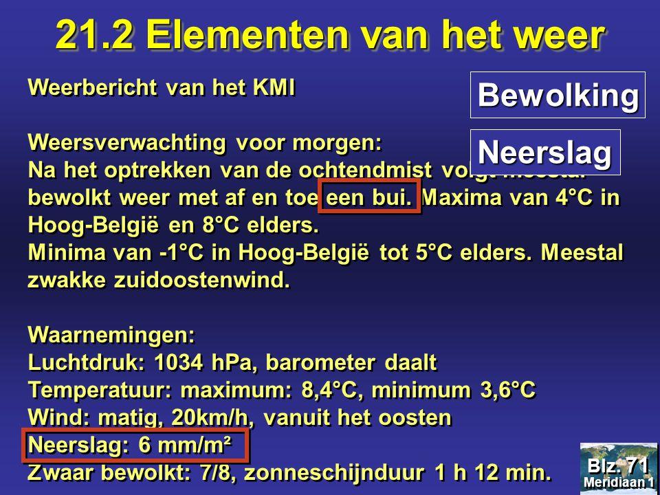 21.2 Elementen van het weer Bewolking Neerslag Weerbericht van het KMI