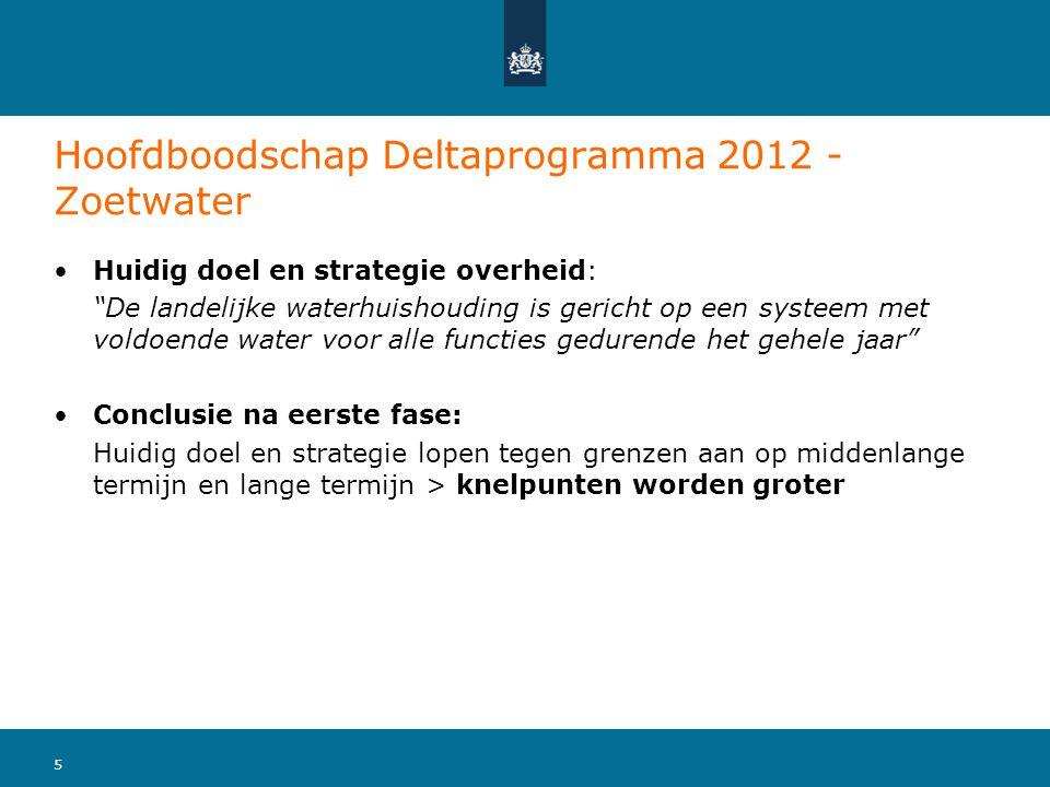 Hoofdboodschap Deltaprogramma 2012 - Zoetwater