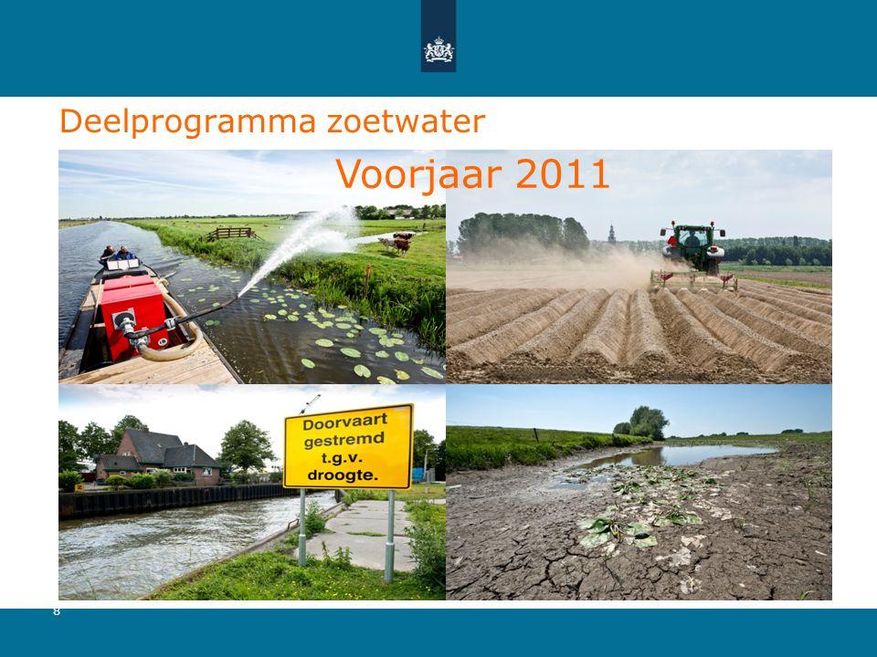 Deelprogramma zoetwater