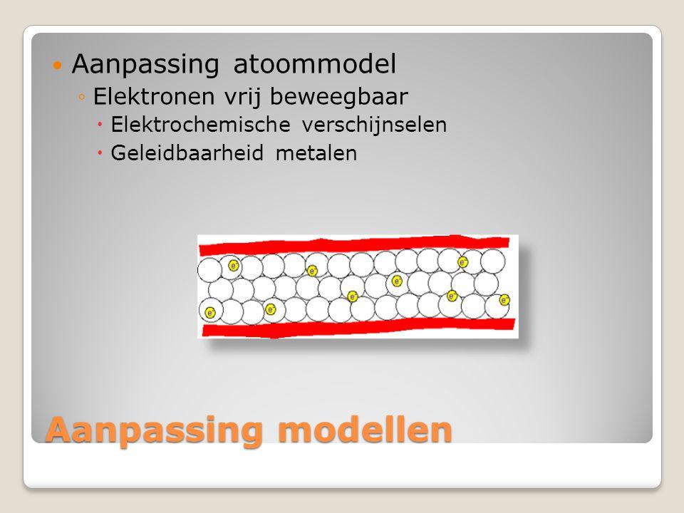 Aanpassing modellen Aanpassing atoommodel Elektronen vrij beweegbaar