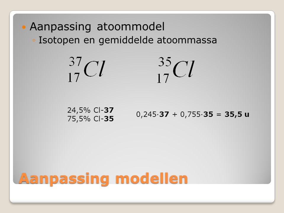 Aanpassing modellen Aanpassing atoommodel