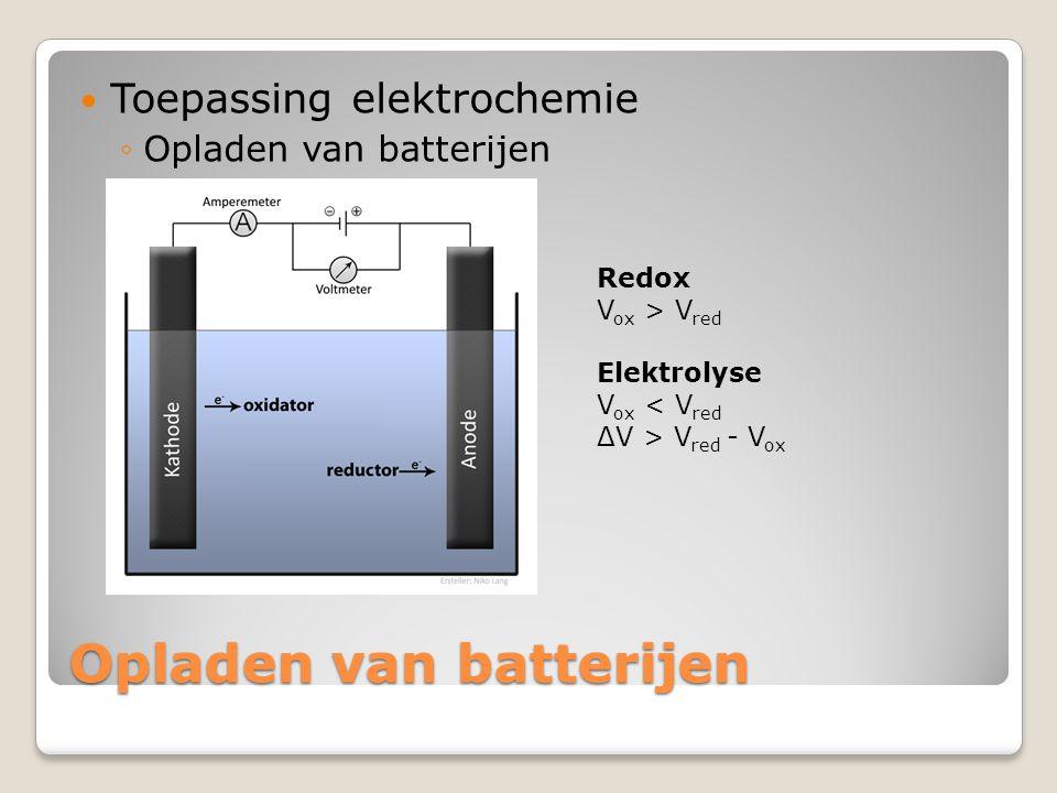 Opladen van batterijen