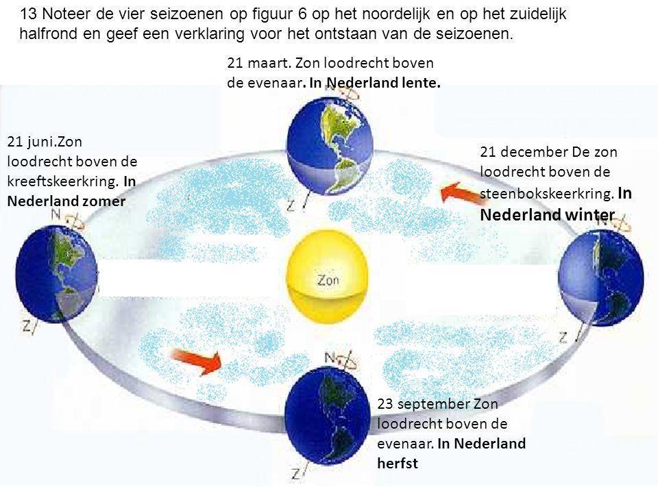 13 Noteer de vier seizoenen op figuur 6 op het noordelijk en op het zuidelijk halfrond en geef een verklaring voor het ontstaan van de seizoenen.