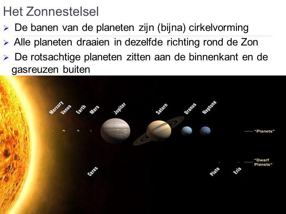 Het Zonnestelsel De banen van de planeten zijn (bijna) cirkelvorming