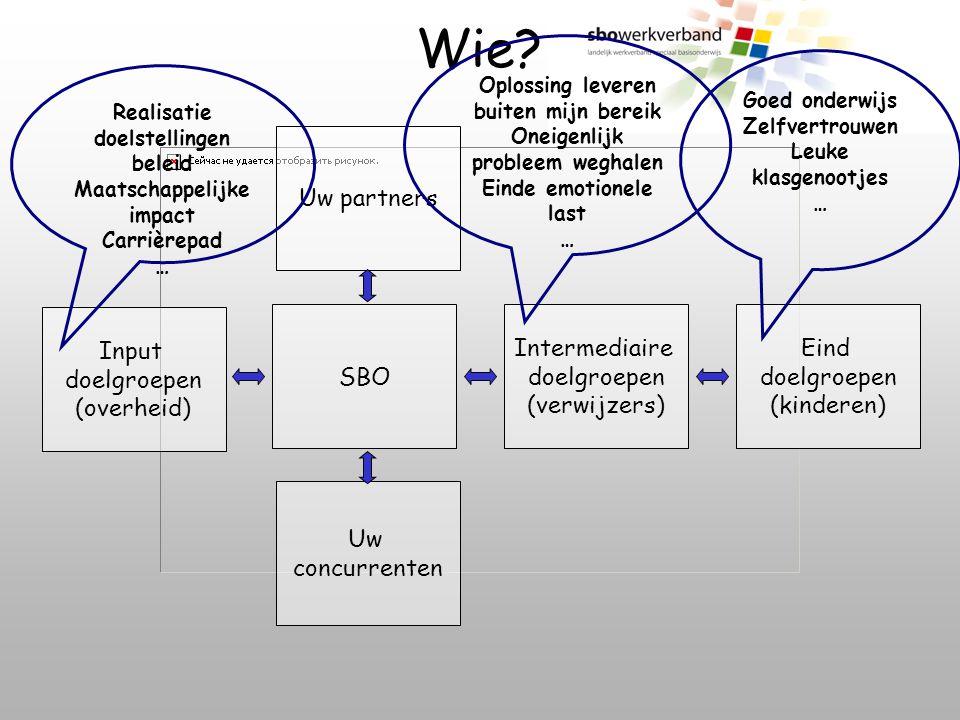 Wie Uw partners Input doelgroepen (overheid) SBO Intermediaire