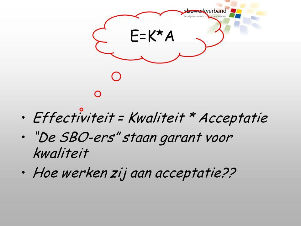 E=K*A Effectiviteit = Kwaliteit * Acceptatie