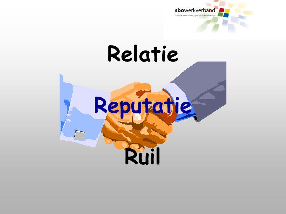 Relatie Reputatie Ruil