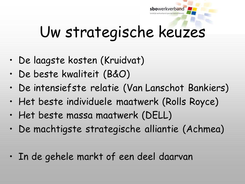 Uw strategische keuzes