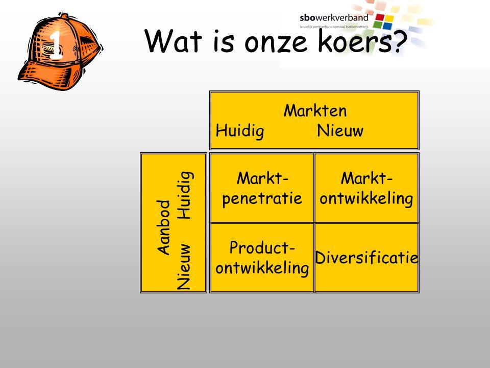 1 Wat is onze koers Aanbod Markten Huidig Nieuw Markt- penetratie