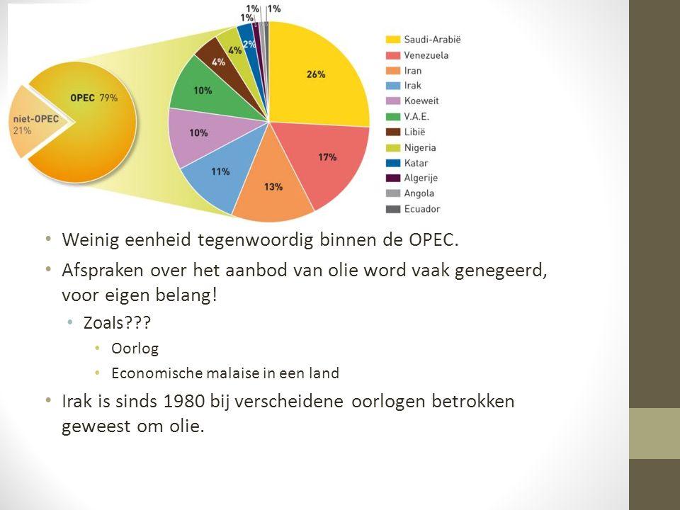Weinig eenheid tegenwoordig binnen de OPEC.