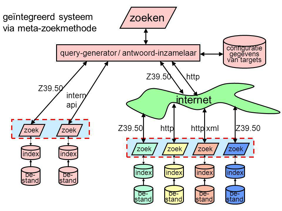 query-generator / antwoord-inzamelaar