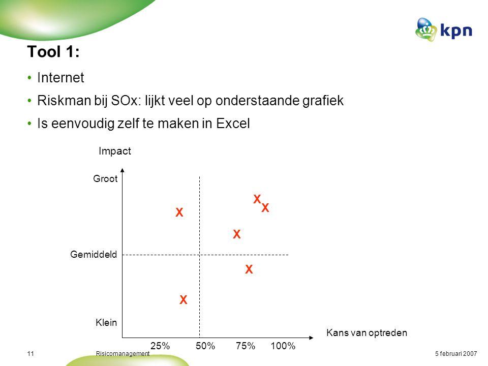 Tool 2 (■□□□): Een tool in excel gemaakt als hulpmiddel bij risicomanagement. Configuratie en Changemanagement ligt bij KPN PM.