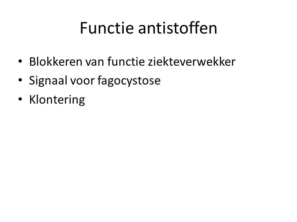 Functie antistoffen Blokkeren van functie ziekteverwekker