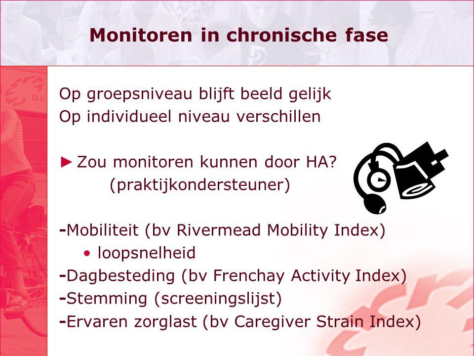 Monitoren in chronische fase