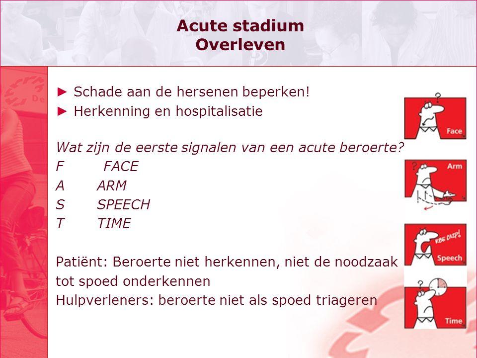 Acute stadium Overleven