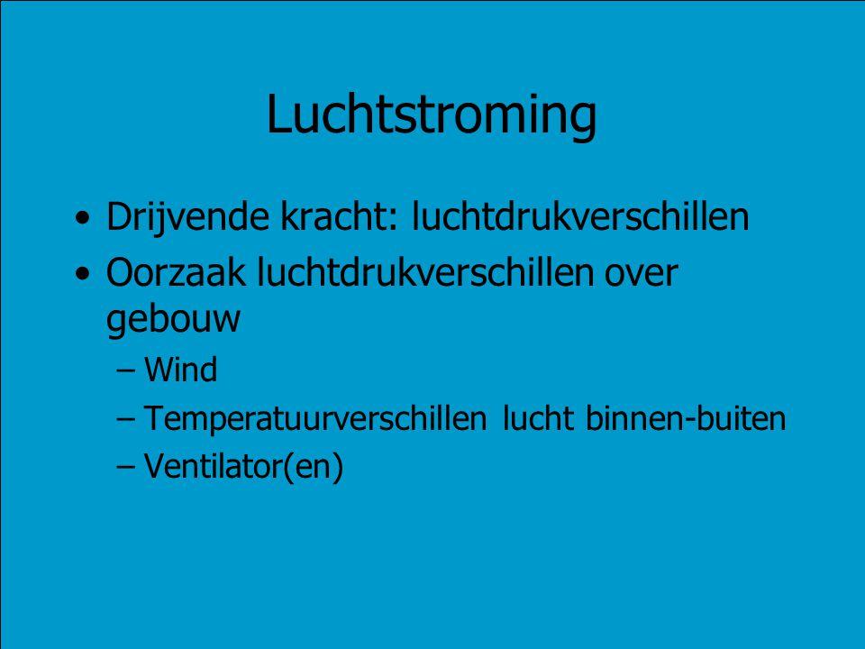 Luchtstroming Drijvende kracht: luchtdrukverschillen