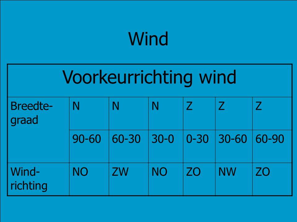 Voorkeurrichting wind
