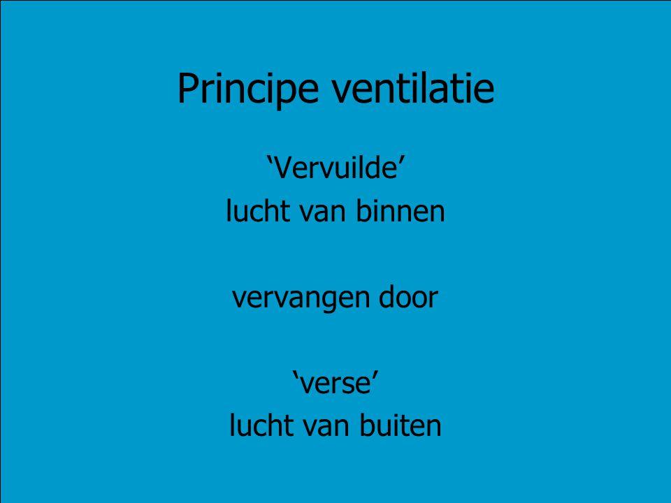Principe ventilatie 'Vervuilde' lucht van binnen vervangen door